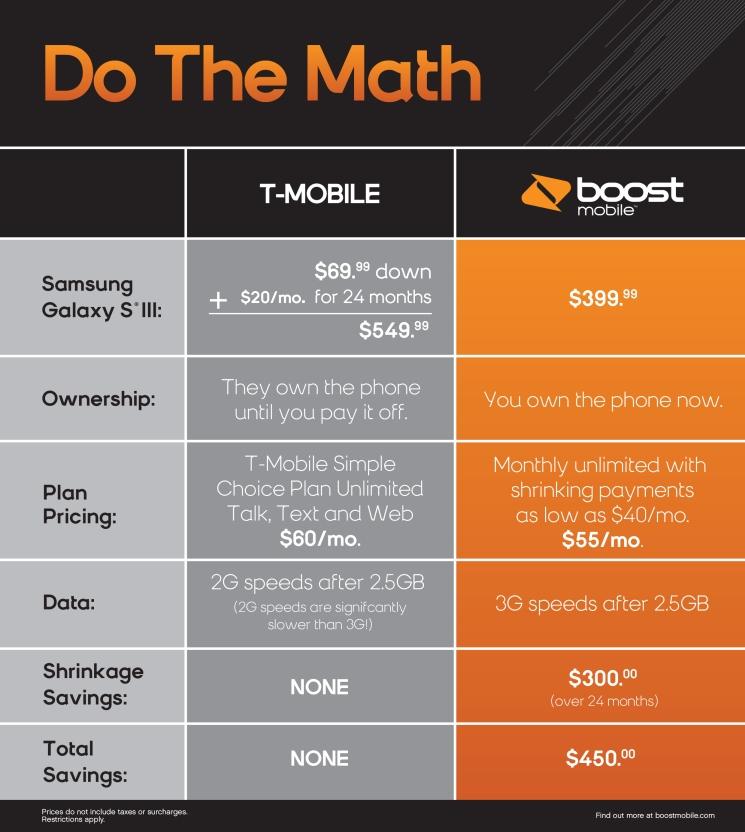 SP-13-19961_Boost_Mobile_vs_TMO_Infograghic